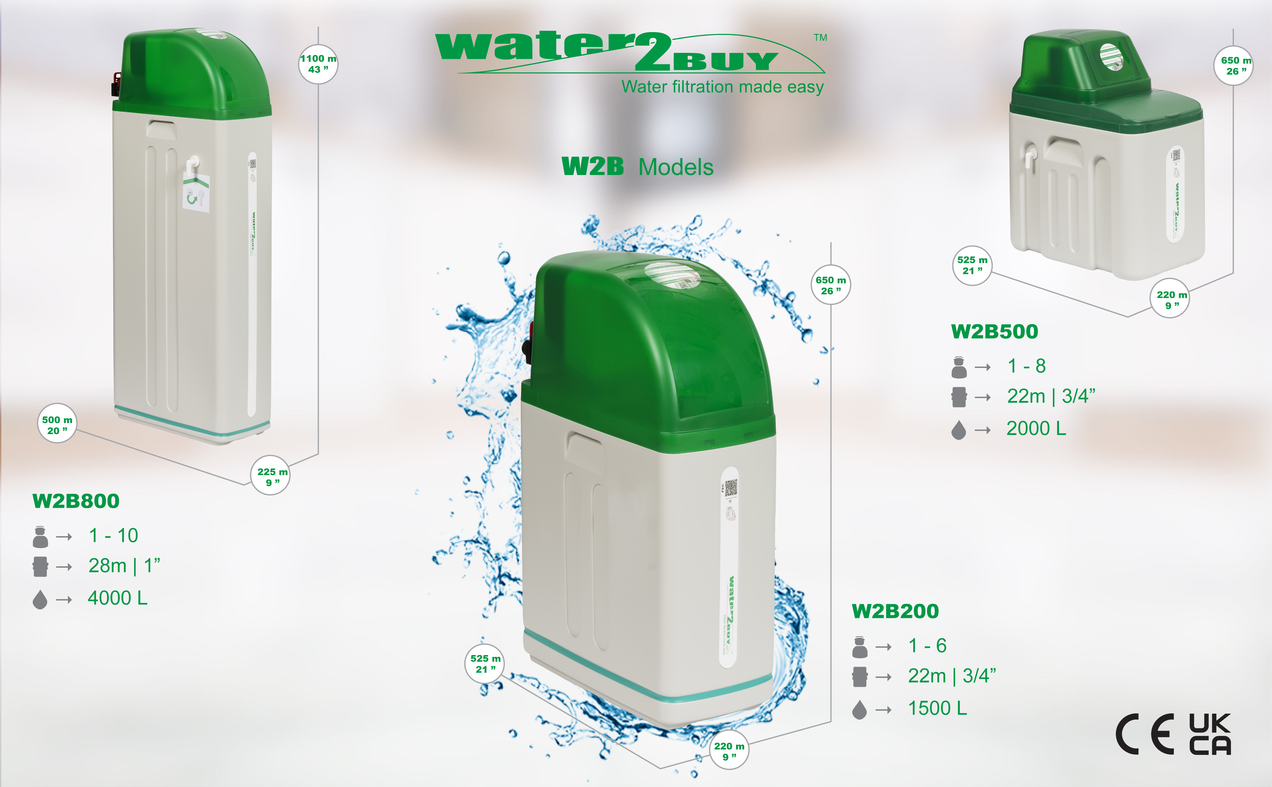 What are the differences between Water softener models?
